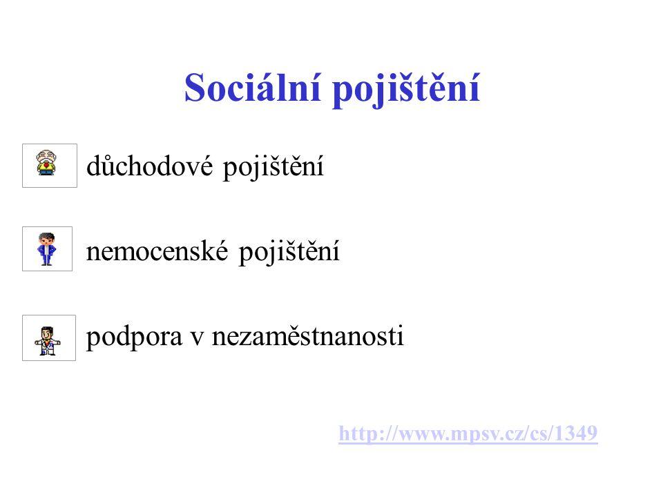 Sociální pojištění důchodové pojištění nemocenské pojištění podpora v nezaměstnanosti http://www.mpsv.cz/cs/1349