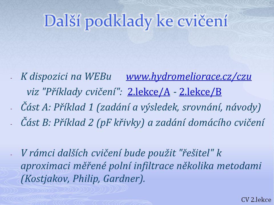 - K dispozici na WEBu www.hydromeliorace.cz/czuwww.hydromeliorace.cz/czu viz Příklady cvičení : 2.lekce/A - 2.lekce/B2.lekce/A2.lekce/B - Část A: Příklad 1 (zadání a výsledek, srovnání, návody) - Část B: Příklad 2 (pF křivky) a zadání domácího cvičení - V rámci dalších cvičení bude použit řešitel k aproximaci měřené polní infiltrace několika metodami (Kostjakov, Philip, Gardner).