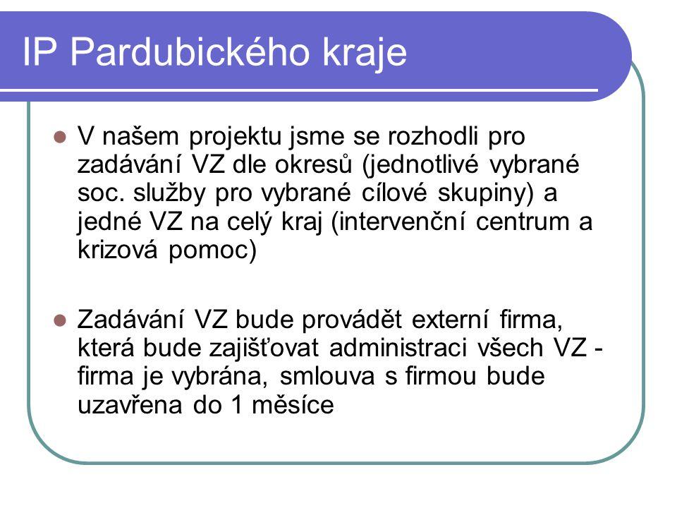 IP Pardubického kraje V našem projektu jsme se rozhodli pro zadávání VZ dle okresů (jednotlivé vybrané soc.