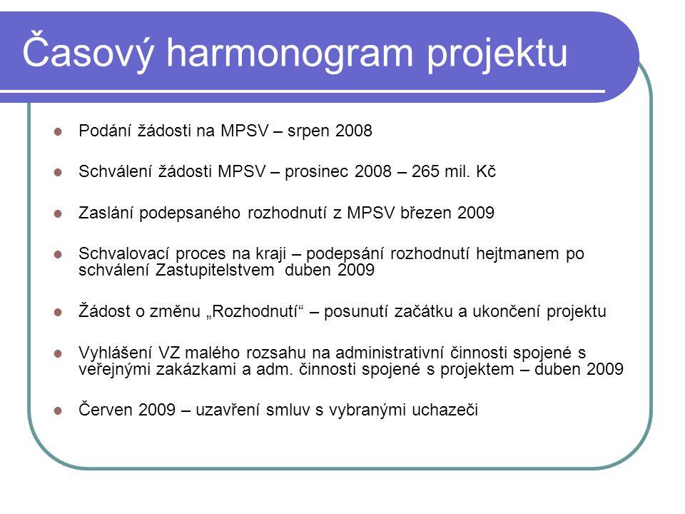 Časový harmonogram projektu Podání žádosti na MPSV – srpen 2008 Schválení žádosti MPSV – prosinec 2008 – 265 mil.