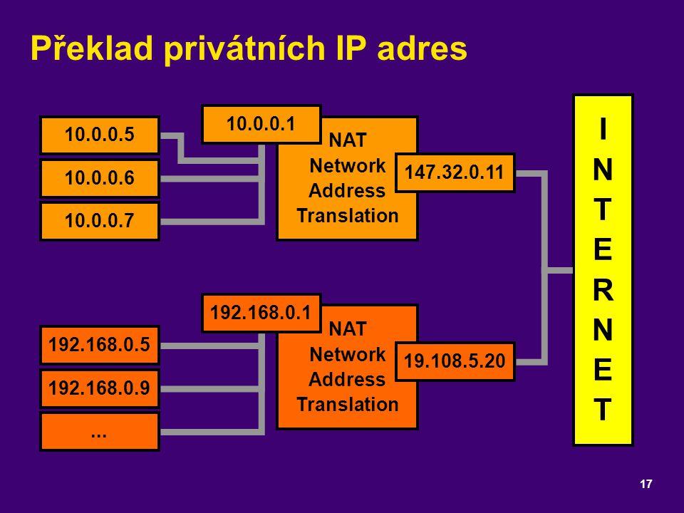Překlad privátních IP adres 17 10.0.0.5 10.0.0.6 10.0.0.7 192.168.0.5 192.168.0.9 NAT Network Address Translation INTERNETINTERNET 10.0.0.1 147.32.0.1