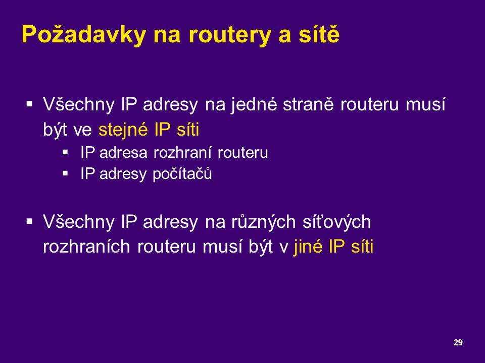 Požadavky na routery a sítě  Všechny IP adresy na jedné straně routeru musí být ve stejné IP síti  IP adresa rozhraní routeru  IP adresy počítačů 