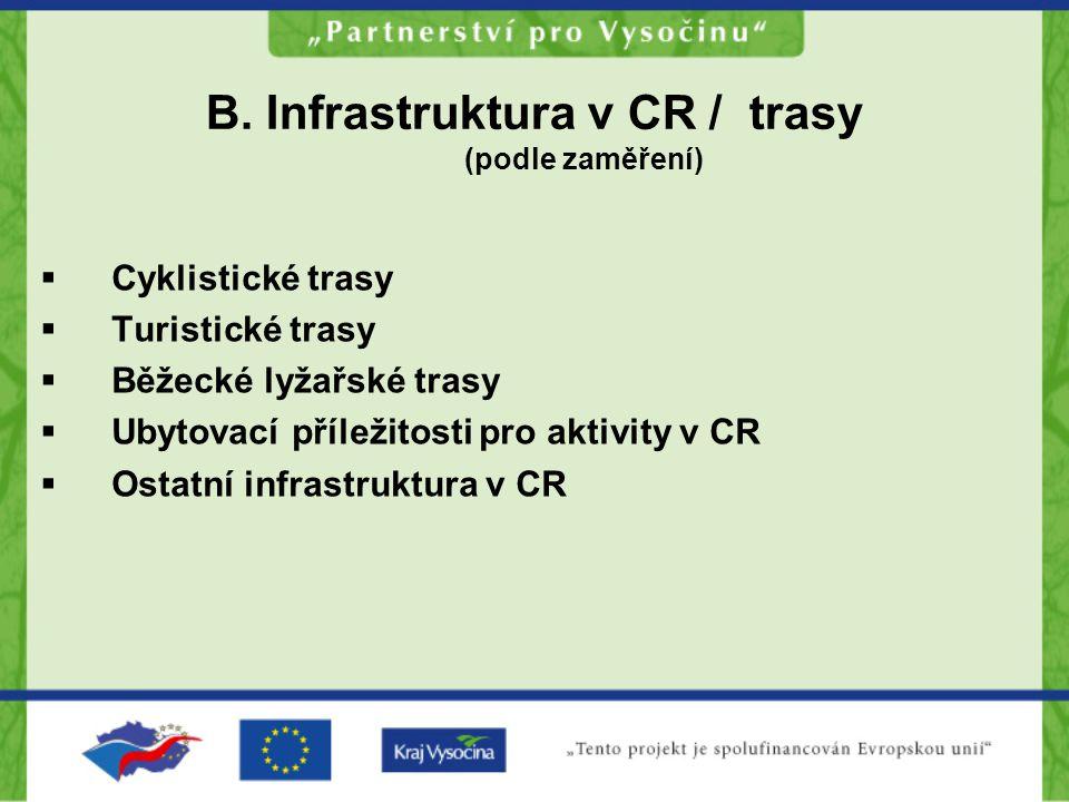 B. Infrastruktura v CR / trasy (podle zaměření)  Cyklistické trasy  Turistické trasy  Běžecké lyžařské trasy  Ubytovací příležitosti pro aktivity