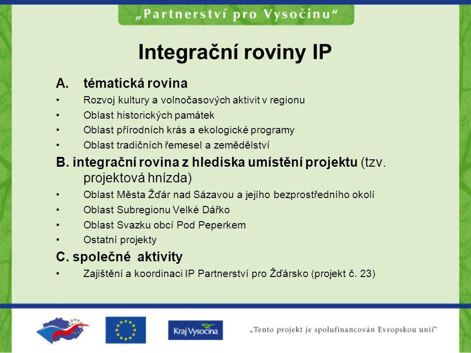 Integrační roviny IP A.tématická rovina Rozvoj kultury a volnočasových aktivit v regionu Oblast historických památek Oblast přírodních krás a ekologic