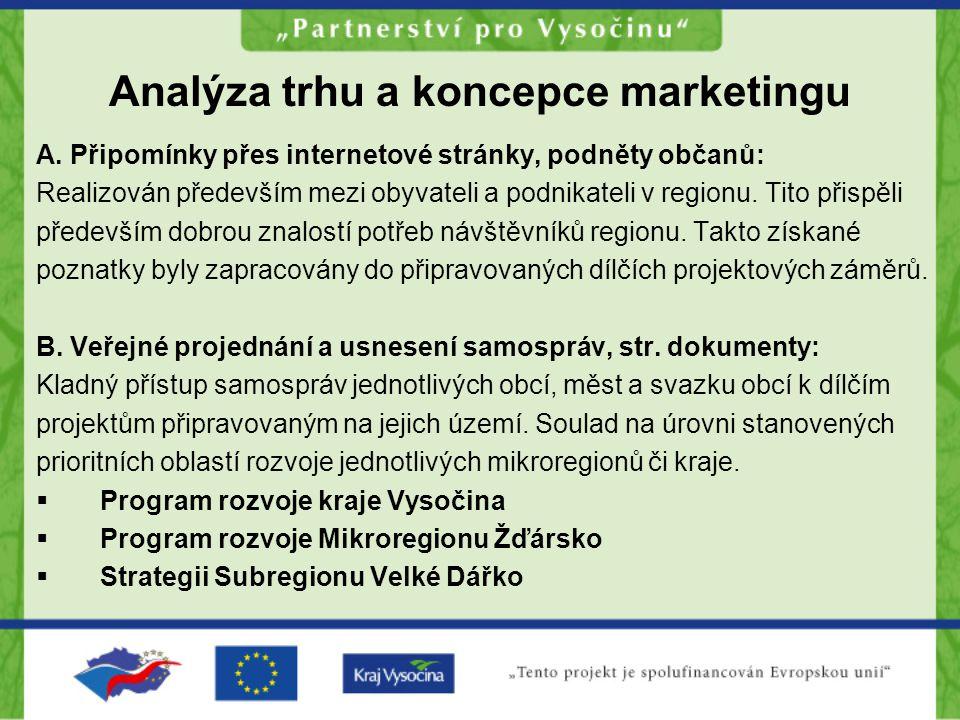 Analýza trhu a koncepce marketingu A. Připomínky přes internetové stránky, podněty občanů: Realizován především mezi obyvateli a podnikateli v regionu