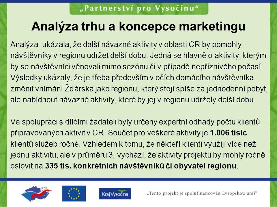 Analýza trhu a koncepce marketingu Analýza ukázala, že další návazné aktivity v oblasti CR by pomohly návštěvníky v regionu udržet delší dobu. Jedná s