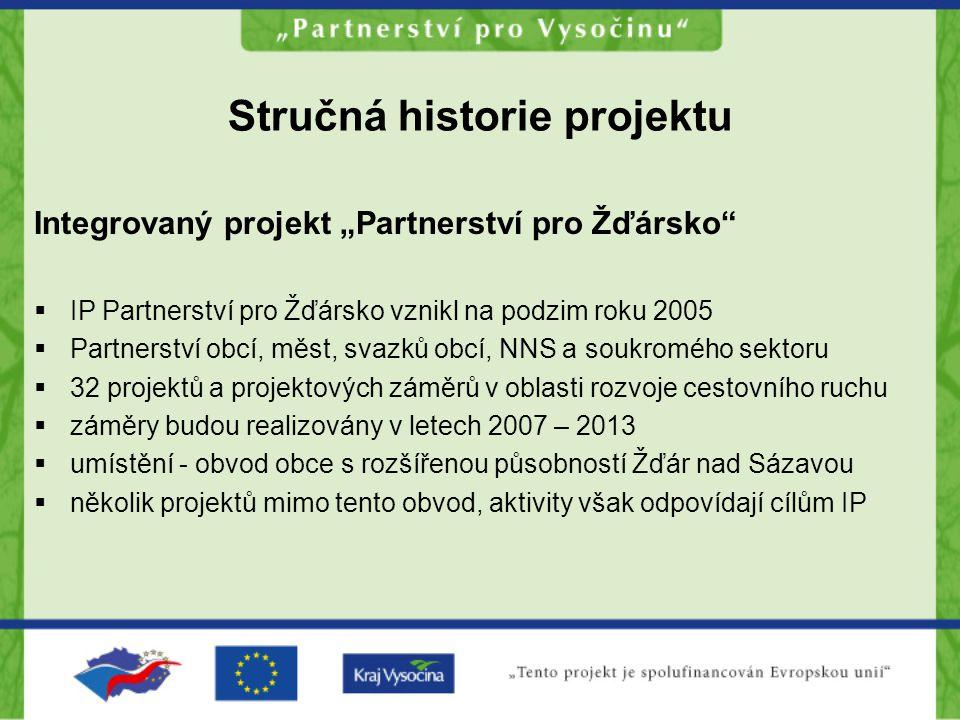 """Stručná historie projektu Integrovaný projekt """"Partnerství pro Žďársko""""  IP Partnerství pro Žďársko vznikl na podzim roku 2005  Partnerství obcí, mě"""