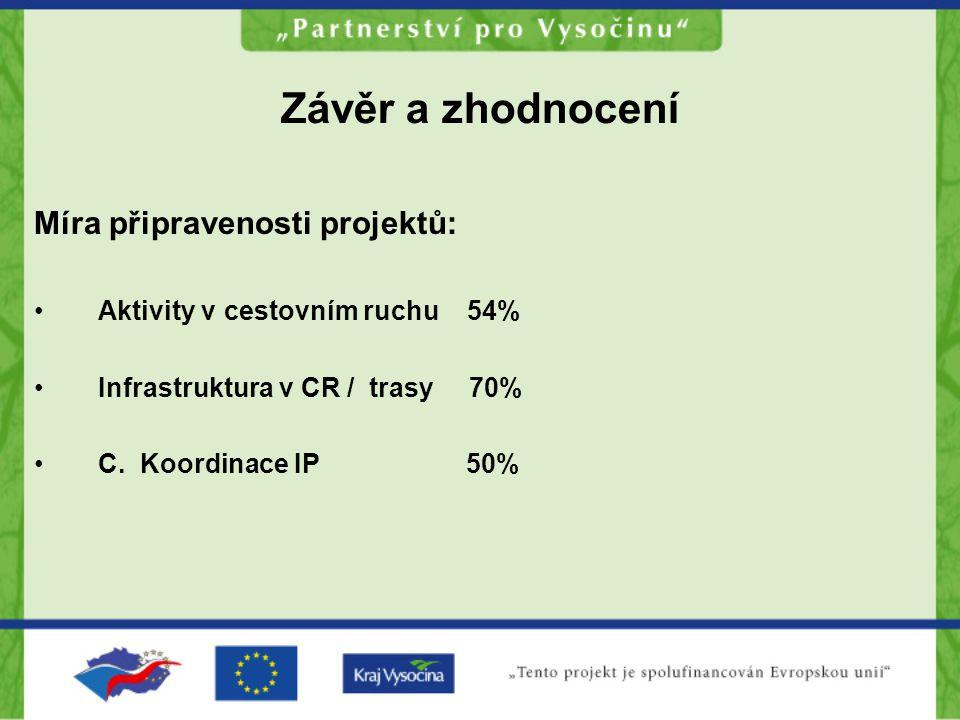 Závěr a zhodnocení Míra připravenosti projektů: Aktivity v cestovním ruchu 54% Infrastruktura v CR / trasy 70% C. Koordinace IP 50%