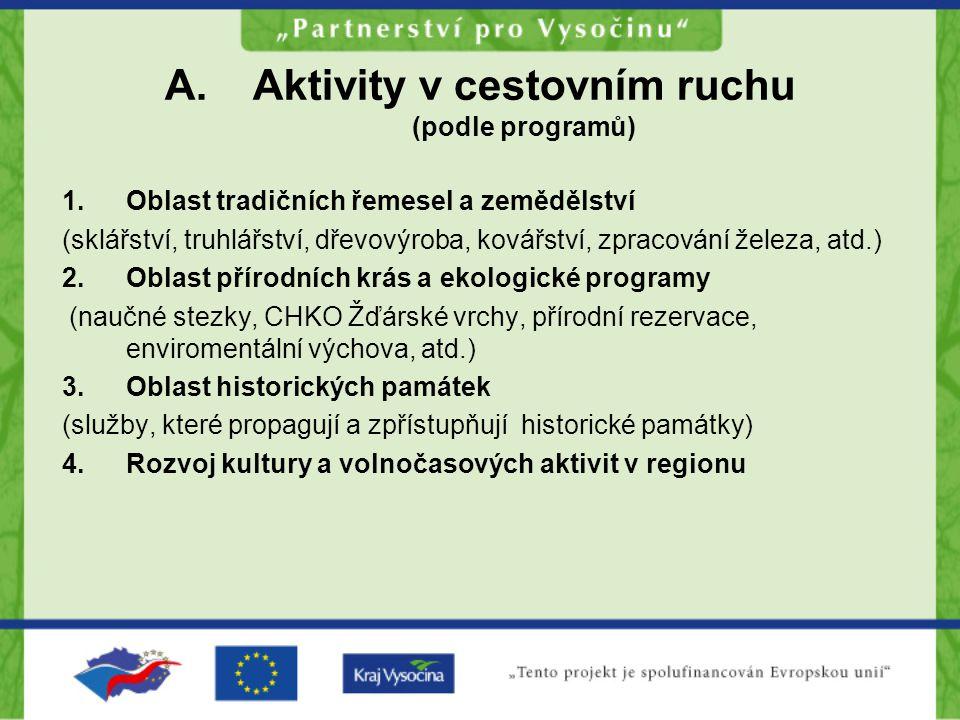 A.Aktivity v cestovním ruchu (podle programů) 1.Oblast tradičních řemesel a zemědělství (sklářství, truhlářství, dřevovýroba, kovářství, zpracování že