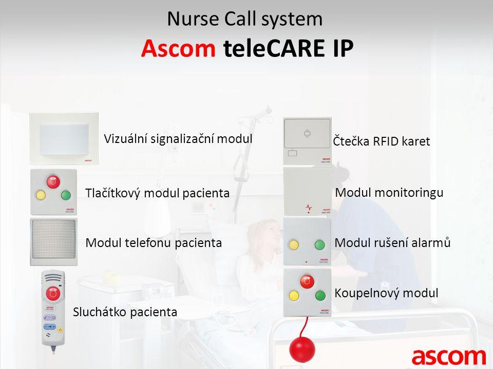 Tlačítkový modul pacientaModul telefonu pacientaModul monitoringu Čtečka RFID karet Modul rušení alarmů Koupelnový modul Vizuální signalizační modul N