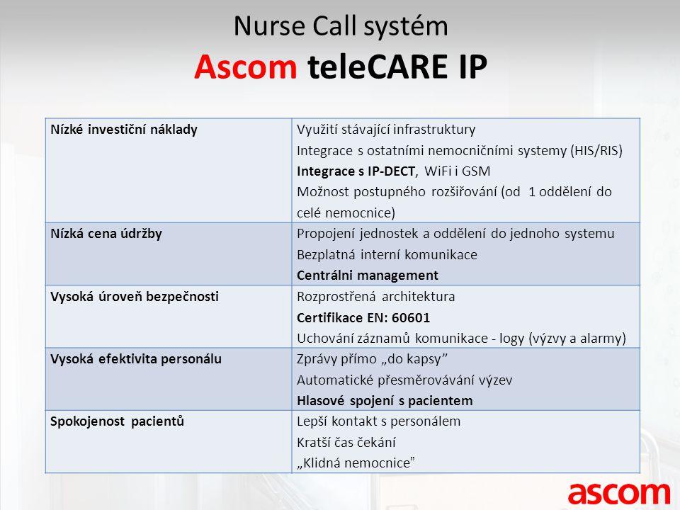 Nurse Call systém Ascom teleCARE IP Nízké investiční náklady Využití stávající infrastruktury Integrace s ostatními nemocničními systemy (HIS/RIS) Int
