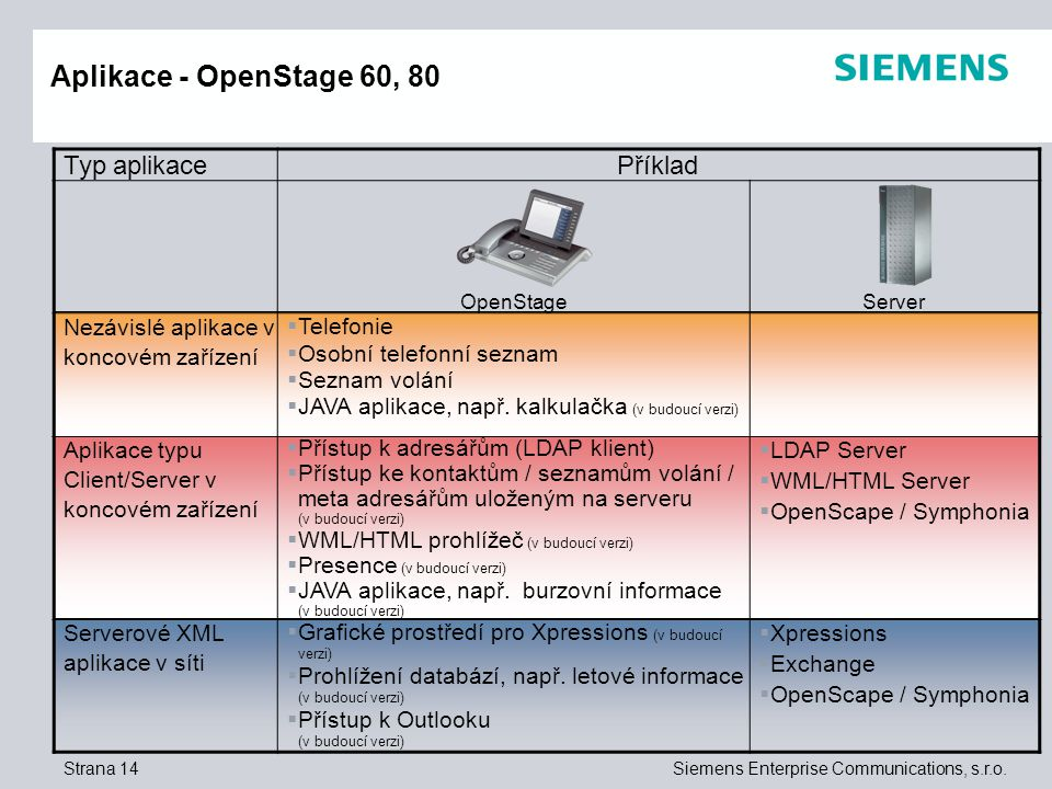 Strana 14Siemens Enterprise Communications, s.r.o.