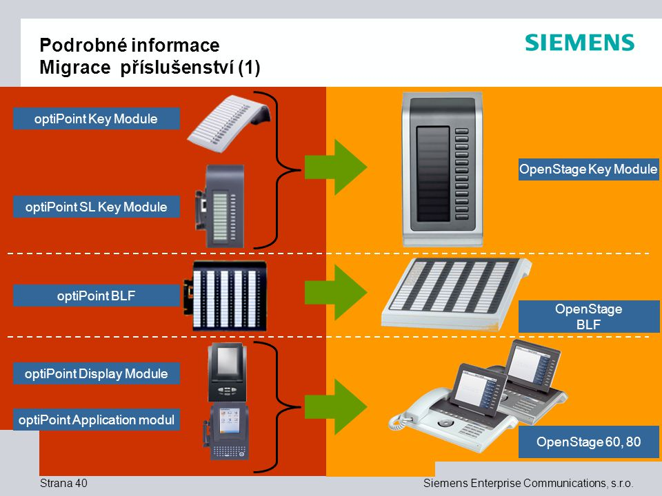 Strana 40Siemens Enterprise Communications, s.r.o.