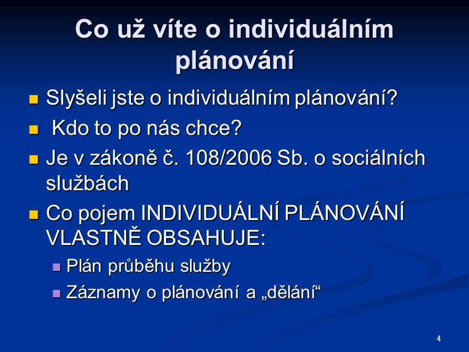 Co už víte o individuálním plánování Slyšeli jste o individuálním plánování.