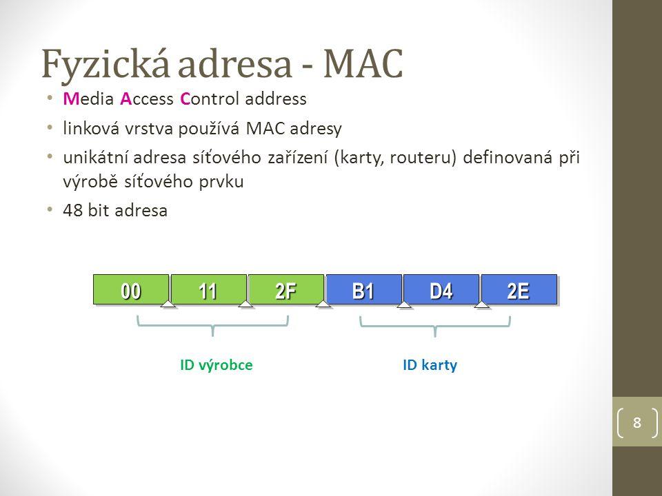 Fyzická adresa - MAC Media Access Control address linková vrstva používá MAC adresy unikátní adresa síťového zařízení (karty, routeru) definovaná při výrobě síťového prvku 48 bit adresa 8 0000B1B1D4D42E2E2F2F1111 ID výrobceID karty
