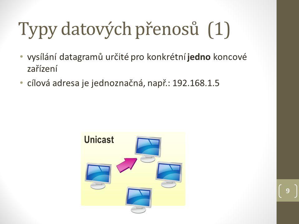 Typy datových přenosů (1) vysílání datagramů určité pro konkrétní jedno koncové zařízení cílová adresa je jednoznačná, např.: 192.168.1.5 9 Unicast