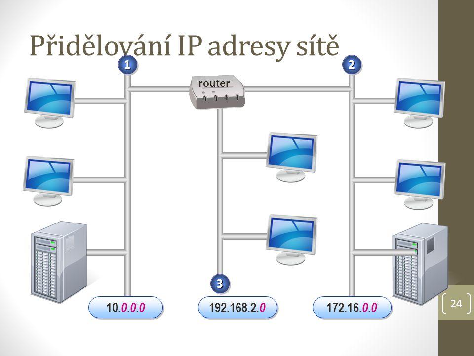 24 Přidělování IP adresy sítě 1122 33 10. 0. 0. 0 192.168.2. 0 172.16. 0. 0 router