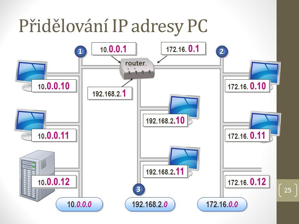 1122 33 10.0. 0. 0 192.168.2. 0 172.16. 0. 0 router 25 Přidělování IP adresy PC 172.16.