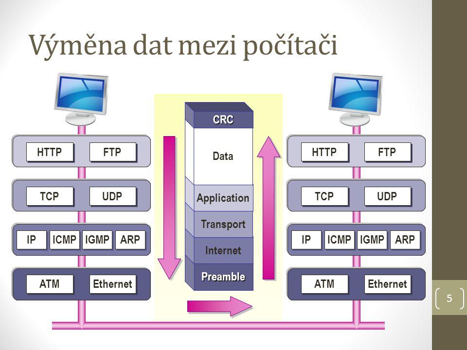 16 Adresace v síti TCP/IP (1) switch 192.168.20.1 192.168.20.3 192.168.20.2 ?.?.?