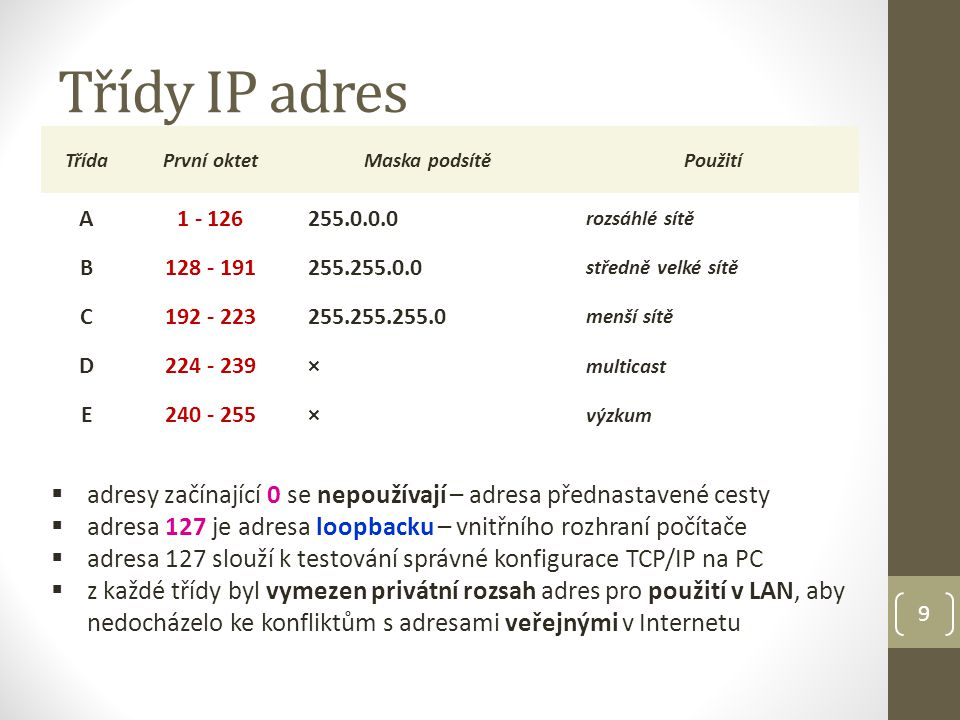 10 Privátní IP adresy v LAN sítích Třída A Network ID Host ID Třída B Network ID Host ID Třída C Network ID Host ID rozsah: 10.0.0.0 až 10.255.255.255 rozsah:172.16.0.0 až 172.31.255.255 rozsah: 192.168.0.0 až 192.168.255.255