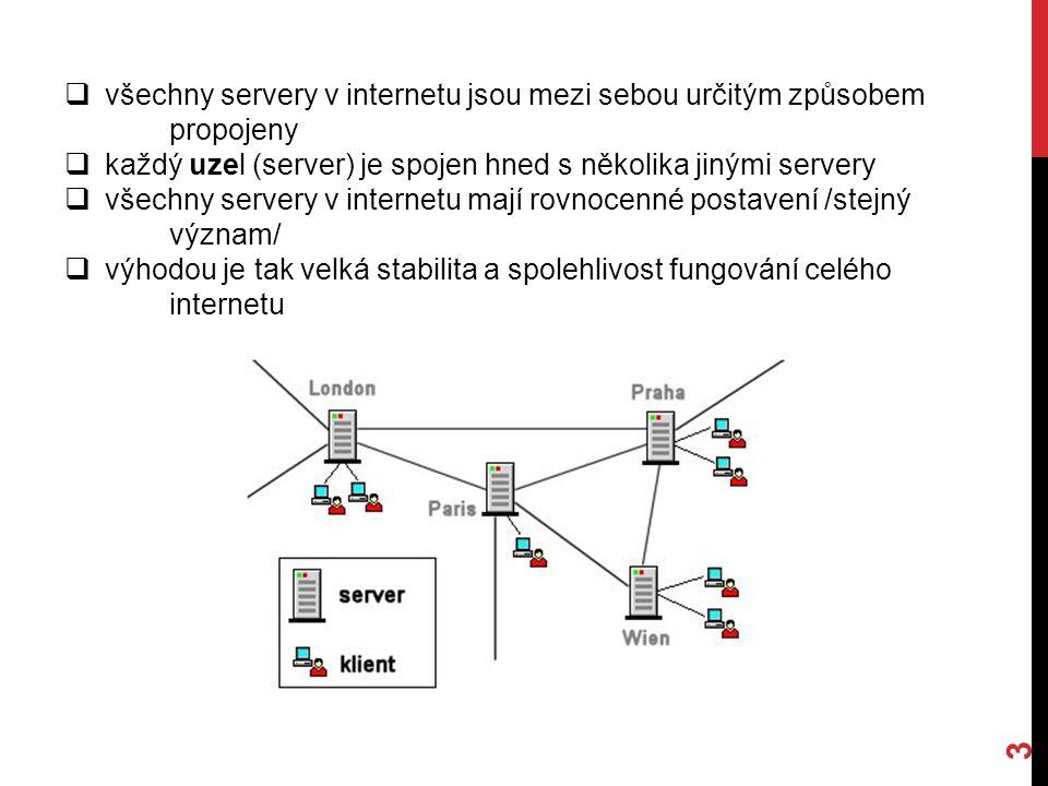 3  všechny servery v internetu jsou mezi sebou určitým způsobem propojeny  každý uzel (server) je spojen hned s několika jinými servery  všechny servery v internetu mají rovnocenné postavení /stejný význam/  výhodou je tak velká stabilita a spolehlivost fungování celého internetu