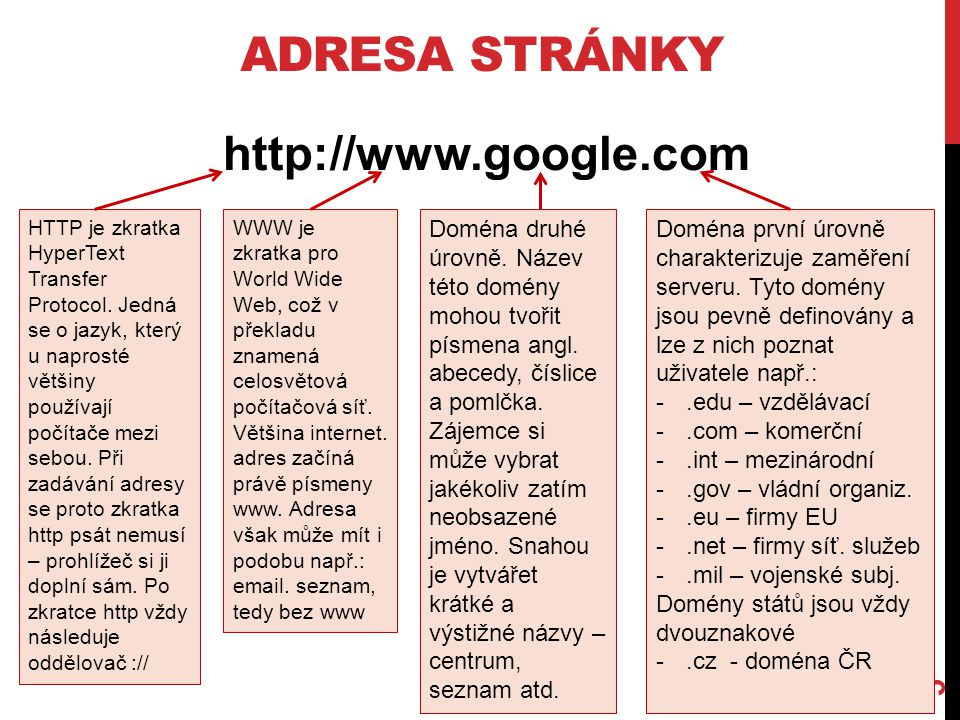 ADRESA STRÁNKY 5 http://www.google.com HTTP je zkratka HyperText Transfer Protocol.