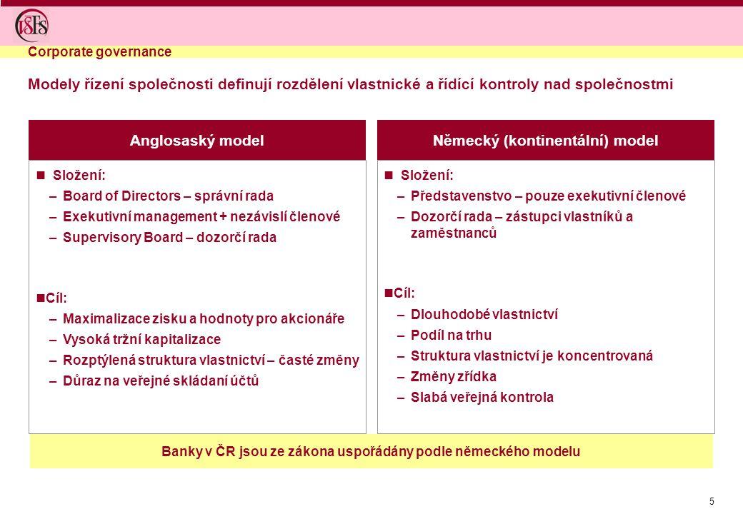 5 Anglosaský modelNěmecký (kontinentální) model Složení: –Board of Directors – správní rada –Exekutivní management + nezávislí členové –Supervisory Bo