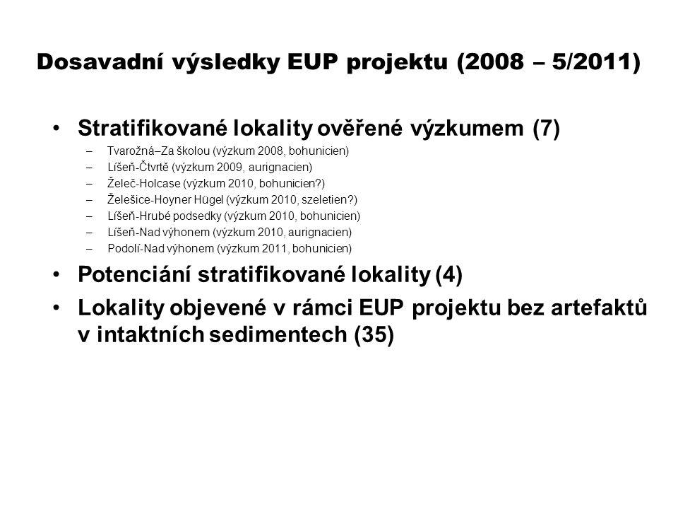 Dosavadní výsledky EUP projektu (2008 – 5/2011) Stratifikované lokality ověřené výzkumem (7) –Tvarožná–Za školou (výzkum 2008, bohunicien) –Líšeň-Čtvr