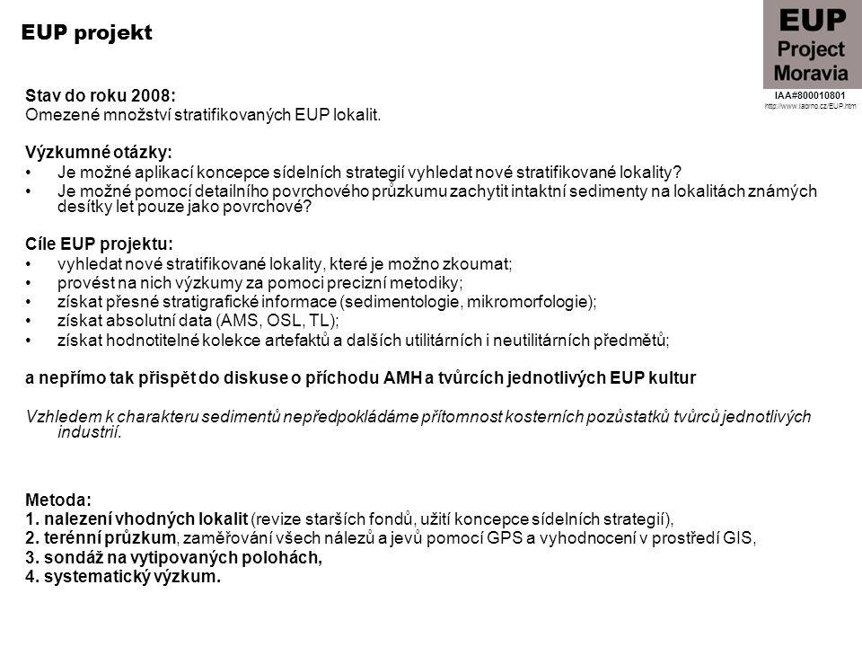 EUP projekt Stav do roku 2008: Omezené množství stratifikovaných EUP lokalit. Výzkumné otázky: Je možné aplikací koncepce sídelních strategií vyhledat