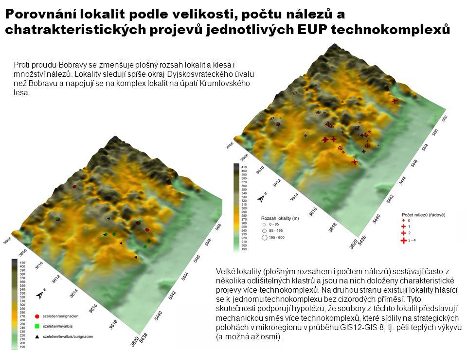 Porovnání lokalit podle velikosti, počtu nálezů a chatrakteristických projevů jednotlivých EUP technokomplexů Proti proudu Bobravy se zmenšuje plošný