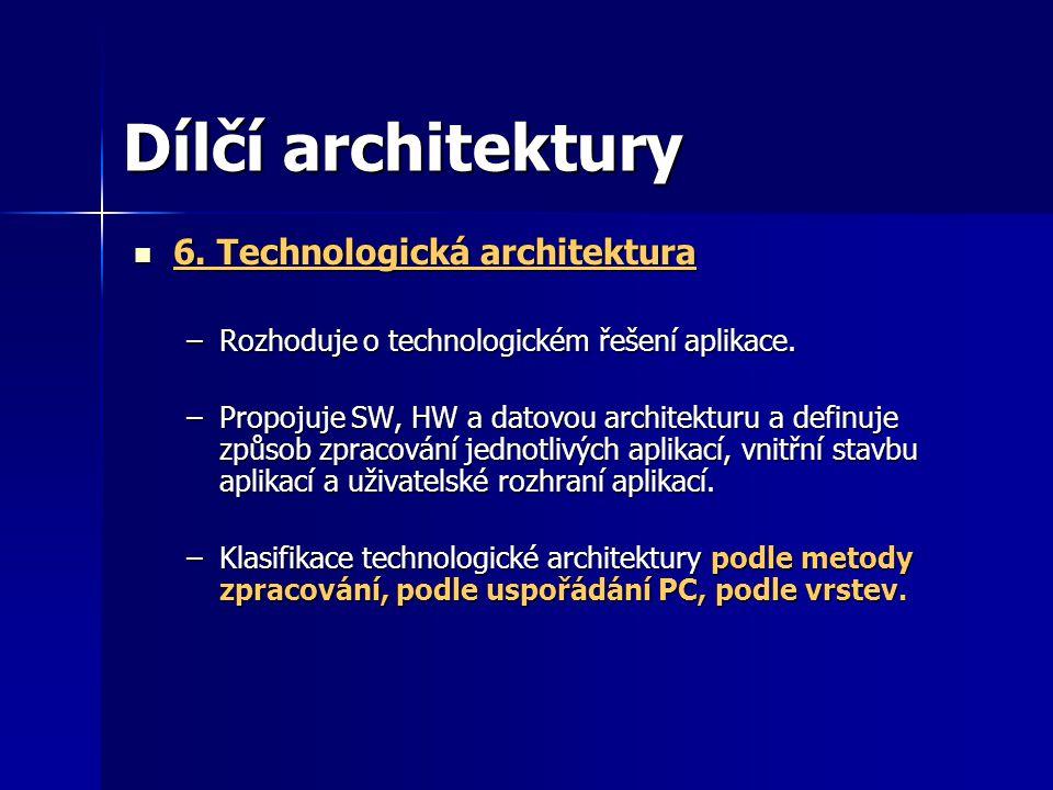 Dílčí architektury 6.Technologická architektura 6.
