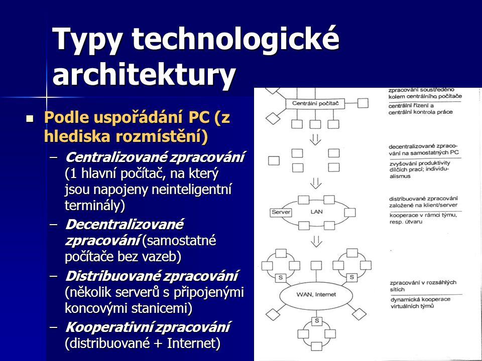 Typy technologické architektury Podle uspořádání PC (z hlediska rozmístění) Podle uspořádání PC (z hlediska rozmístění) –Centralizované zpracování (1 hlavní počítač, na který jsou napojeny neinteligentní terminály) –Decentralizované zpracování (samostatné počítače bez vazeb) –Distribuované zpracování (několik serverů s připojenými koncovými stanicemi) –Kooperativní zpracování (distribuované + Internet)