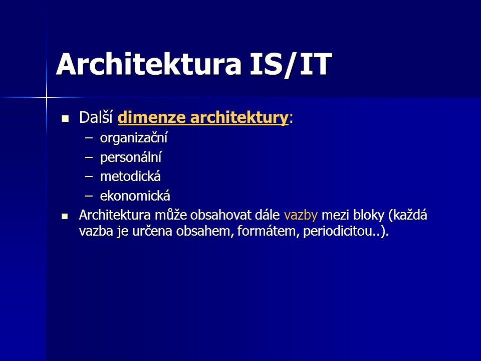 Architektura IS/IT Další dimenze architektury: Další dimenze architektury: –organizační –personální –metodická –ekonomická Architektura může obsahovat dále vazby mezi bloky (každá vazba je určena obsahem, formátem, periodicitou..).