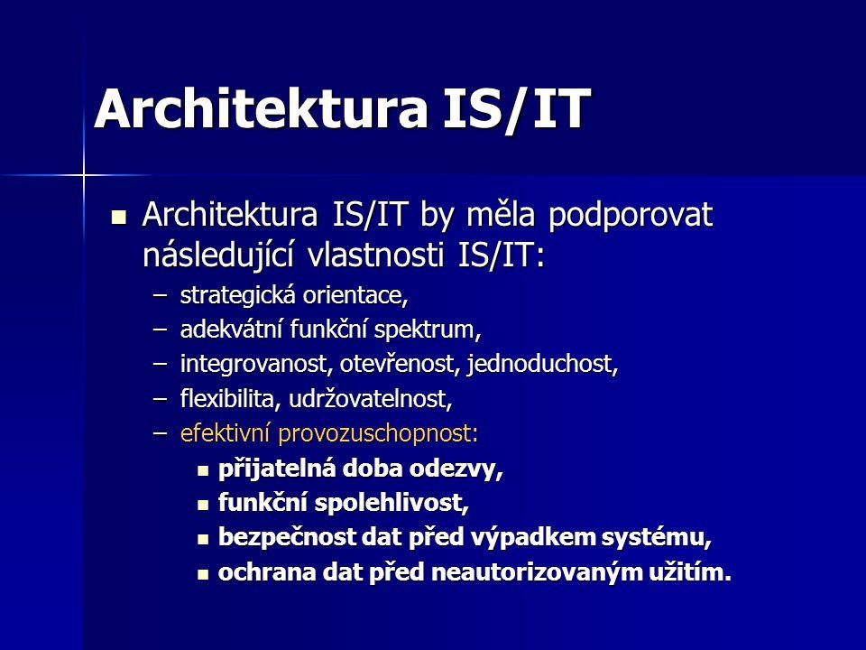 Architektura IS/IT Architektura IS/IT by měla podporovat následující vlastnosti IS/IT: Architektura IS/IT by měla podporovat následující vlastnosti IS/IT: –strategická orientace, –adekvátní funkční spektrum, –integrovanost, otevřenost, jednoduchost, –flexibilita, udržovatelnost, –efektivní provozuschopnost: přijatelná doba odezvy, přijatelná doba odezvy, funkční spolehlivost, funkční spolehlivost, bezpečnost dat před výpadkem systému, bezpečnost dat před výpadkem systému, ochrana dat před neautorizovaným užitím.