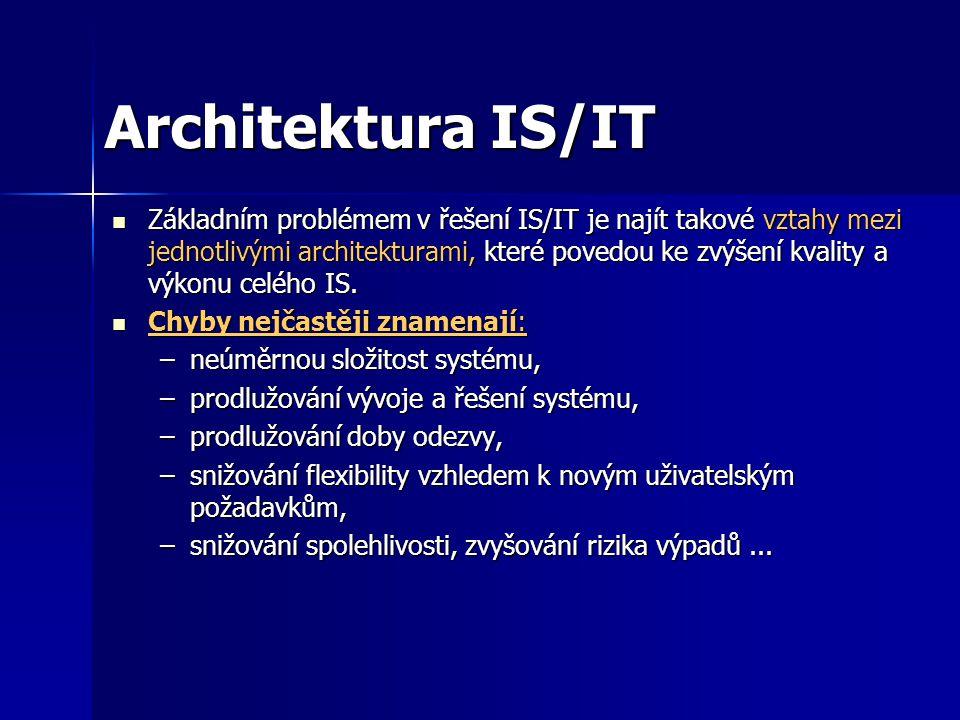 Architektura IS/IT Základním problémem v řešení IS/IT je najít takové vztahy mezi jednotlivými architekturami, které povedou ke zvýšení kvality a výkonu celého IS.