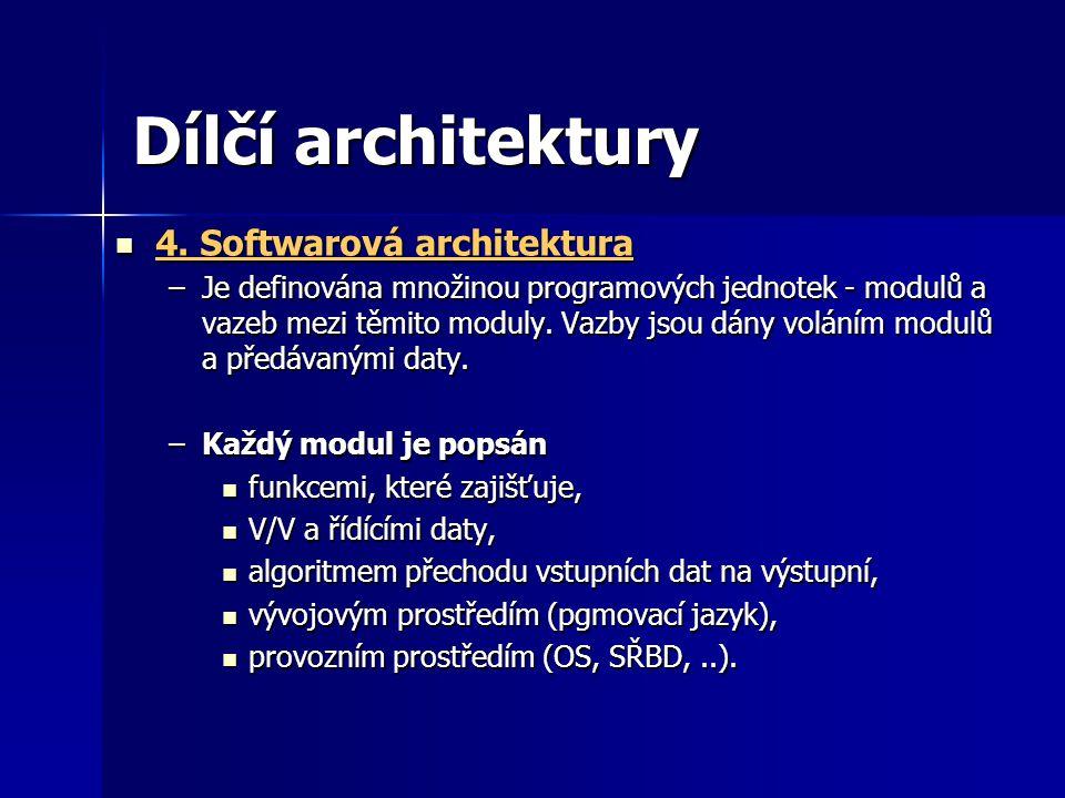 Dílčí architektury 4.Softwarová architektura 4.
