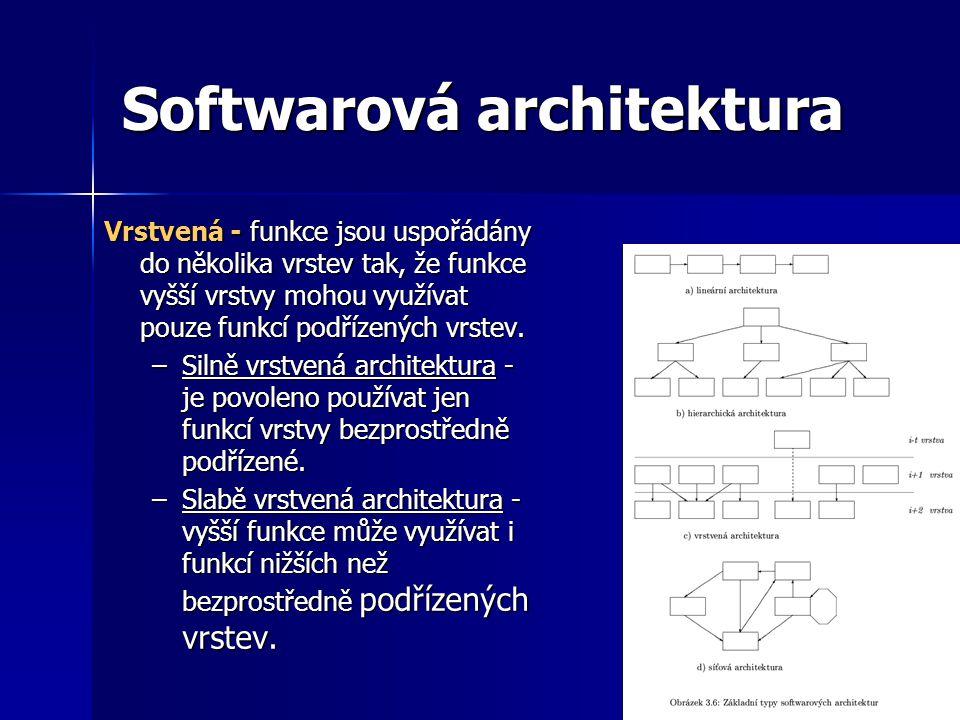 Softwarová architektura Vrstvená - funkce jsou uspořádány do několika vrstev tak, že funkce vyšší vrstvy mohou využívat pouze funkcí podřízených vrstev.