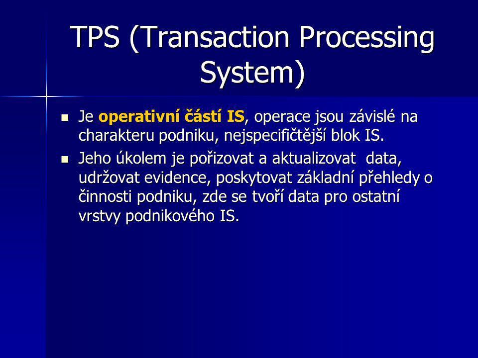 TPS (Transaction Processing System) Je operativní částí IS, operace jsou závislé na charakteru podniku, nejspecifičtější blok IS. Je operativní částí