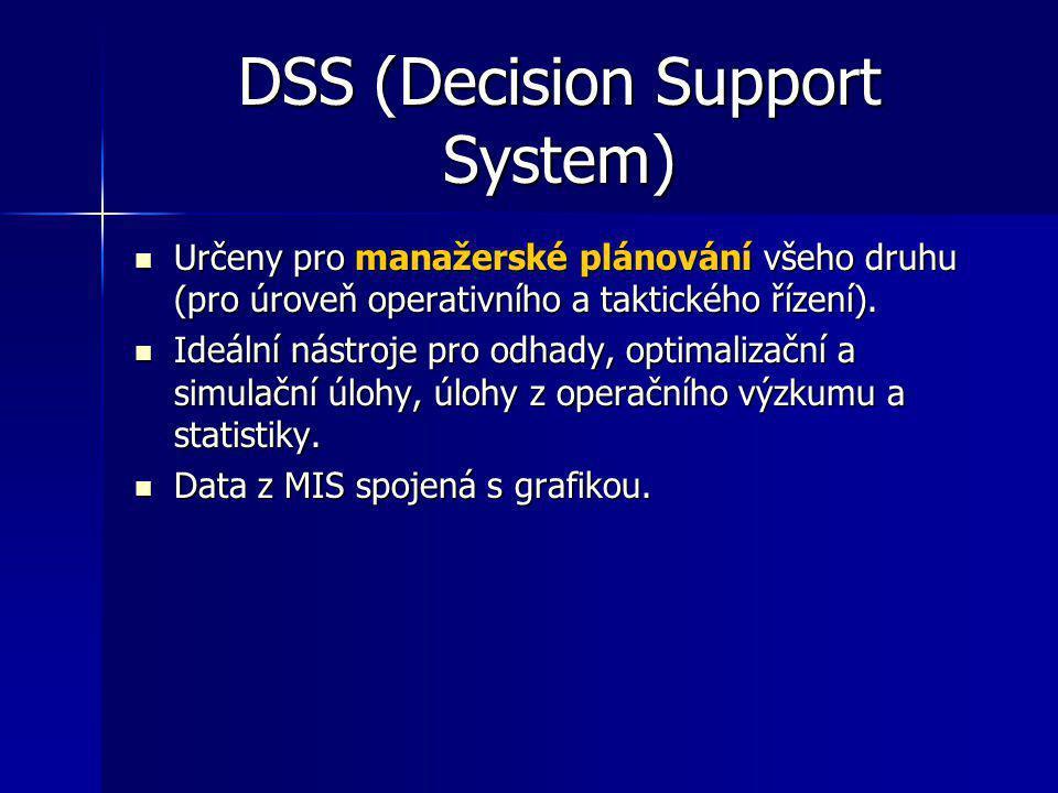 DSS (Decision Support System) Určeny pro manažerské plánování všeho druhu (pro úroveň operativního a taktického řízení). Určeny pro manažerské plánová