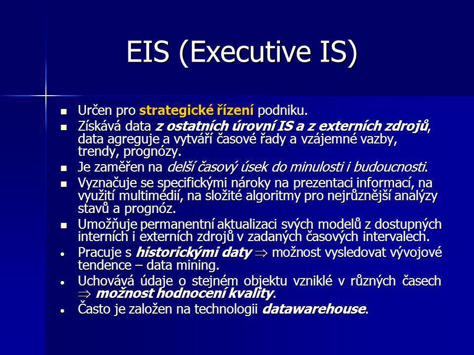 EIS (Executive IS) Určen pro strategické řízení podniku. Určen pro strategické řízení podniku. Získává data z ostatních úrovní IS a z externích zdrojů