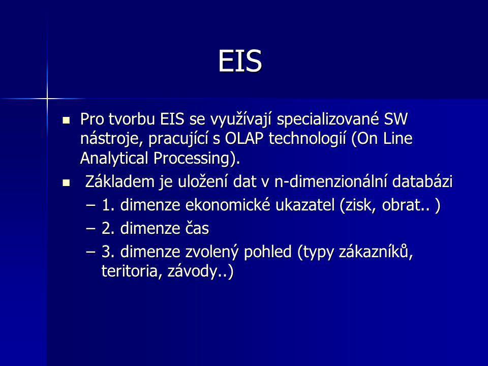 EIS Pro tvorbu EIS se využívají specializované SW nástroje, pracující s OLAP technologií (On Line Analytical Processing). Pro tvorbu EIS se využívají