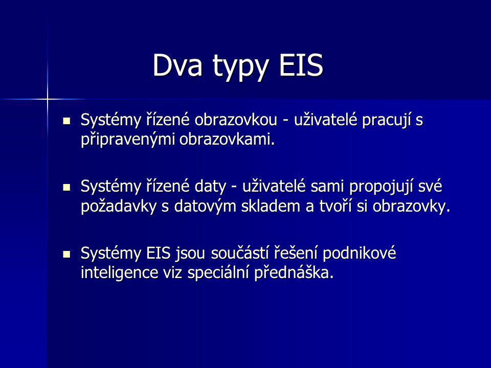 Dva typy EIS Systémy řízené obrazovkou - uživatelé pracují s připravenými obrazovkami. Systémy řízené obrazovkou - uživatelé pracují s připravenými ob