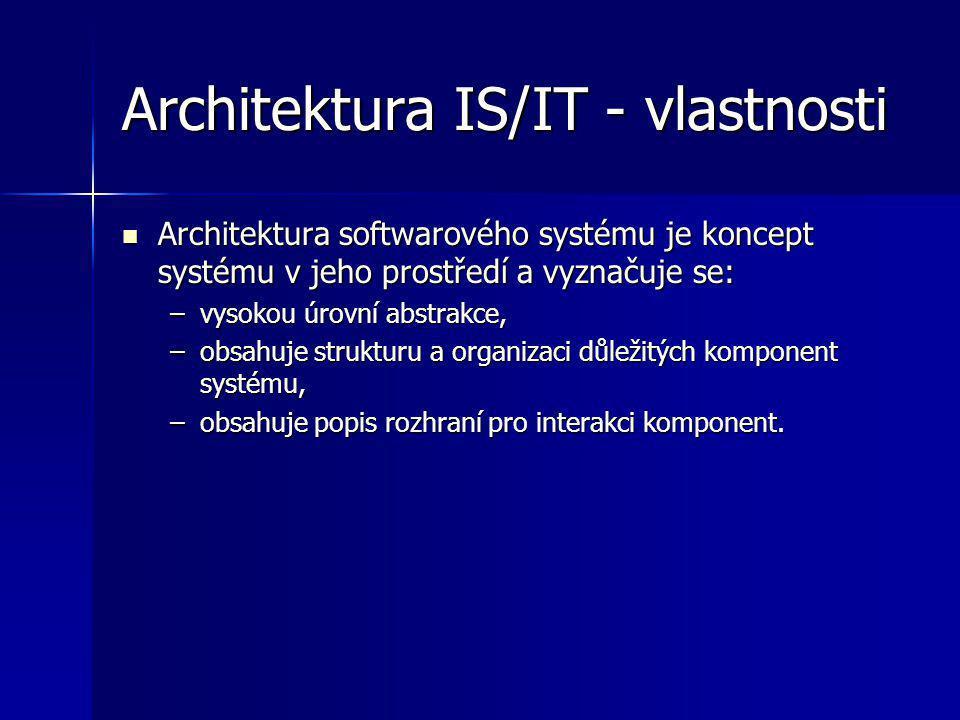 Architektura IS/IT - význam Vytváří relativně stabilní rámec řešení IS/IT.
