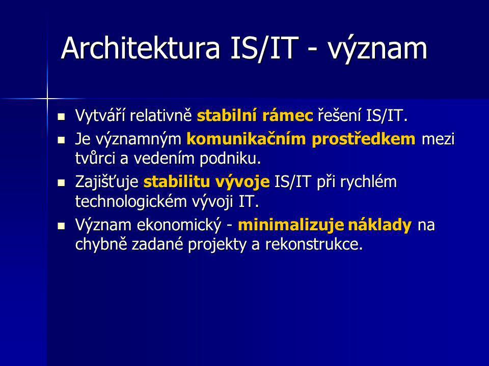 Architektura IS/IT - význam Vytváří relativně stabilní rámec řešení IS/IT. Vytváří relativně stabilní rámec řešení IS/IT. Je významným komunikačním pr