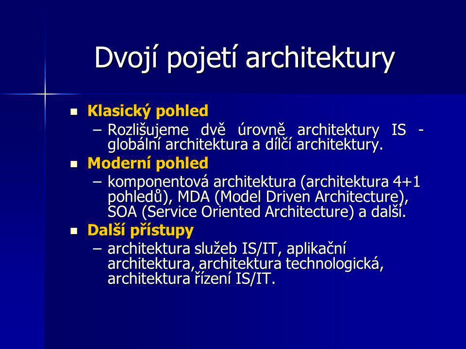 Dvojí pojetí architektury Klasický pohled Klasický pohled –Rozlišujeme dvě úrovně architektury IS - globální architektura a dílčí architektury. Modern