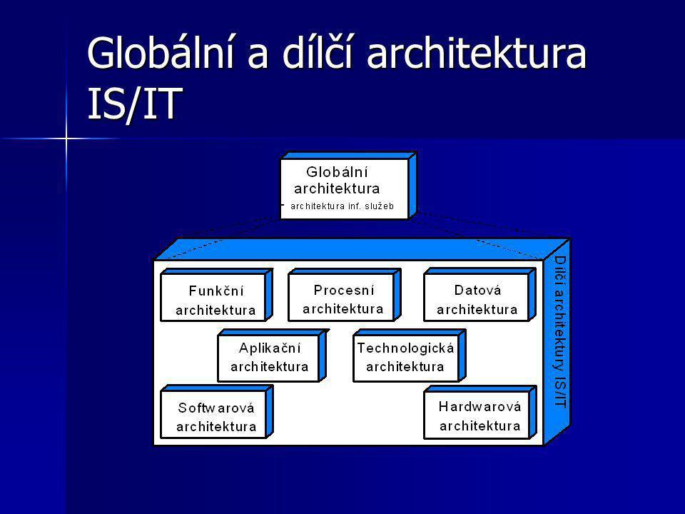 Globální a dílčí architektura IS/IT