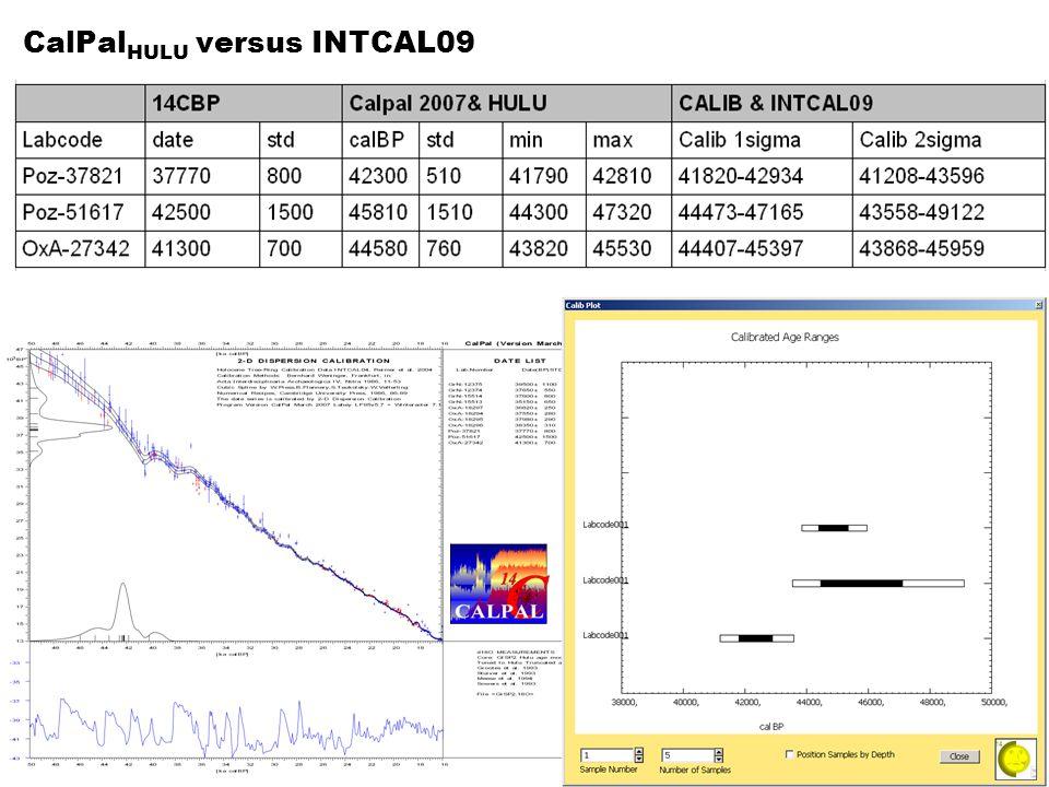 CalPal HULU versus INTCAL09