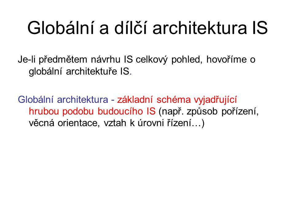 Globální a dílčí architektura IS Je-li předmětem návrhu IS celkový pohled, hovoříme o globální architektuře IS. Globální architektura - základní schém