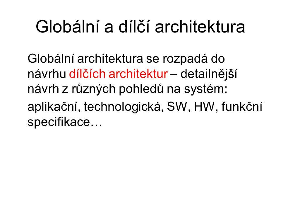 Globální a dílčí architektura Globální architektura se rozpadá do návrhu dílčích architektur – detailnější návrh z různých pohledů na systém: aplikačn