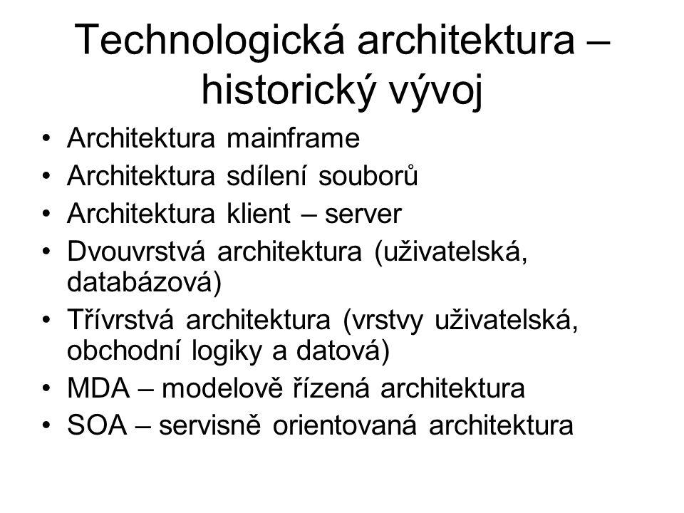 Technologická architektura – historický vývoj Architektura mainframe Architektura sdílení souborů Architektura klient – server Dvouvrstvá architektura
